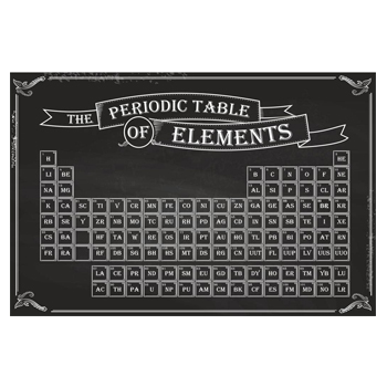 Chalkboard Periodic Table of Elements