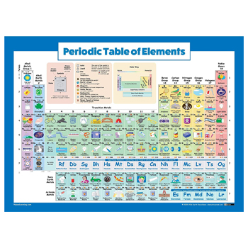 Palace Learning Store Periodic Table of Elements