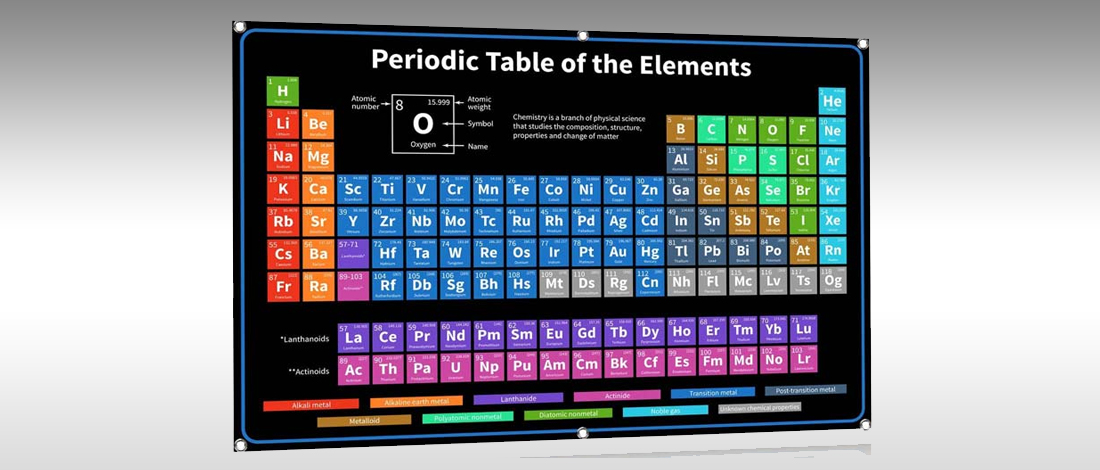 Best Periodic Table Poster